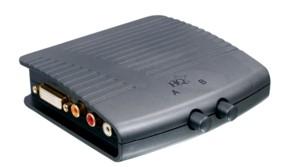 DVI Schakelaar + audio