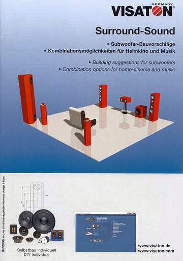 Surround-Sound 2006