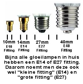 Witte Fitting - E14