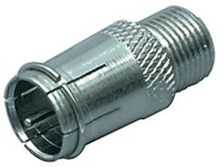 F-Connector Snelkoppeling