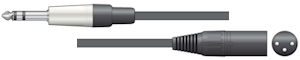 Stereo Jack - XLR Kabel 1,5m