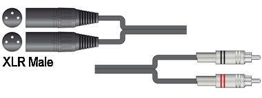 Dubbele XLR - Tulp Kabel 1,5m