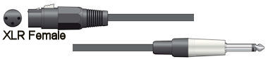 Microfoonkabel - Zwart - 1,5m