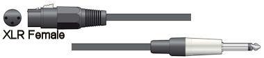 Microfoonkabel - Zwart - 12m